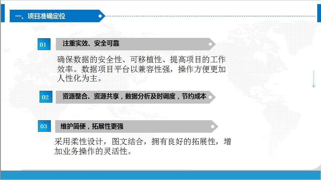 济南电网项目-潍坊聚辉网路系统开发案例展示